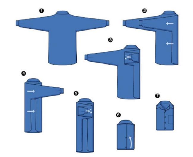 Cách gấp làm gọn phần cánh tay